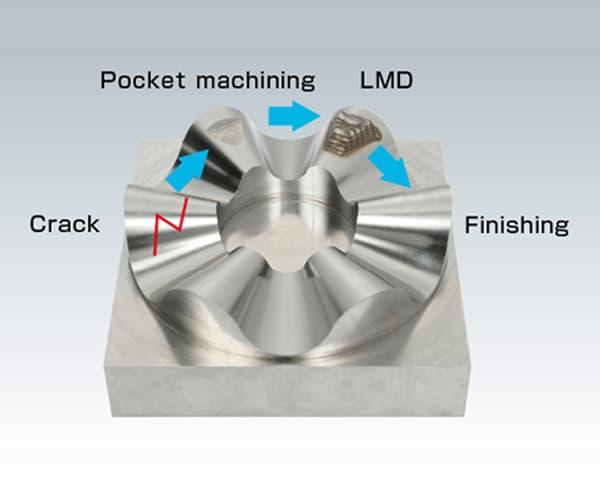Reparación de molde en fabricación aditiva láser